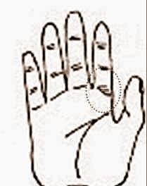 警醒手相手掌纹中的负面信息动能