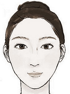 定向推广,怎样依据自身的脸形体现助运?