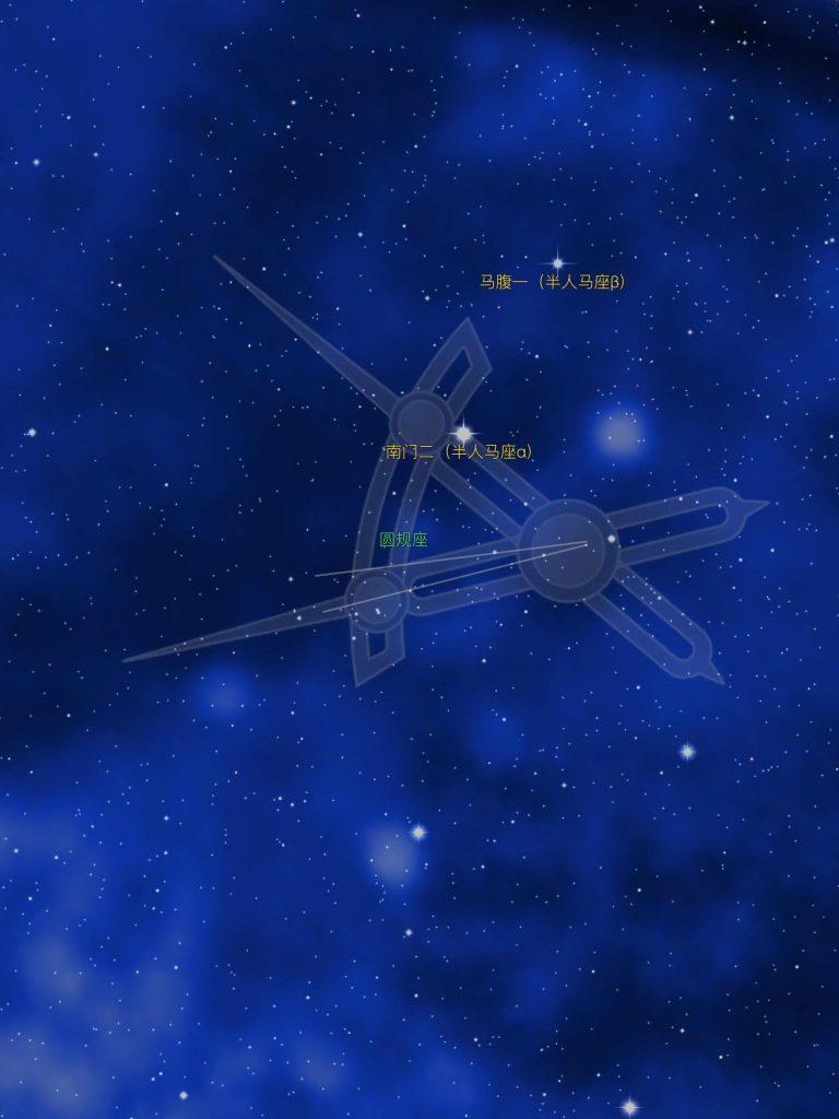 圆规座是一个什么样的星座?